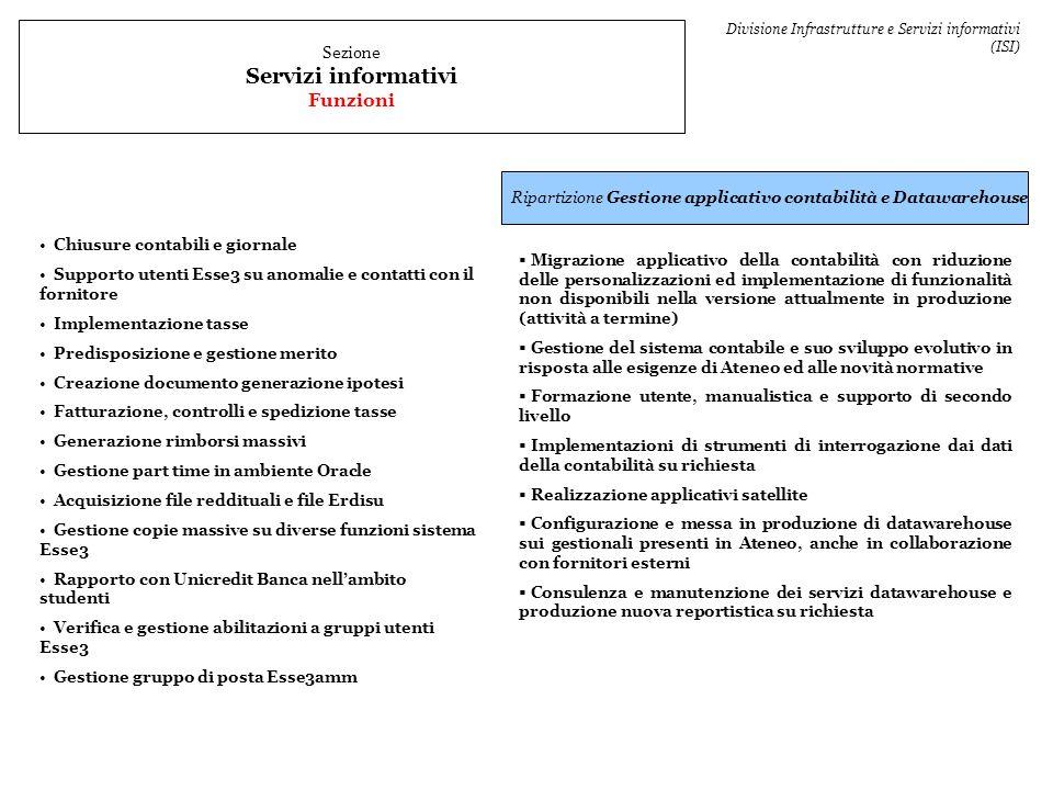 Servizi informativi Funzioni Sezione