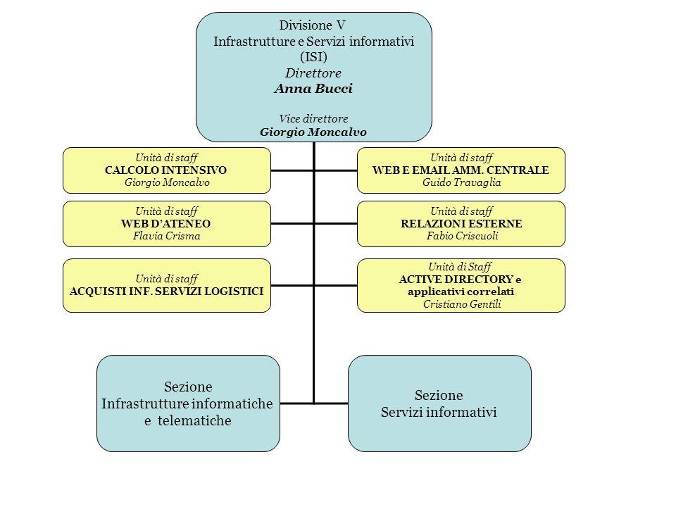 Infrastrutture informatiche e telematiche Sezione Servizi informativi