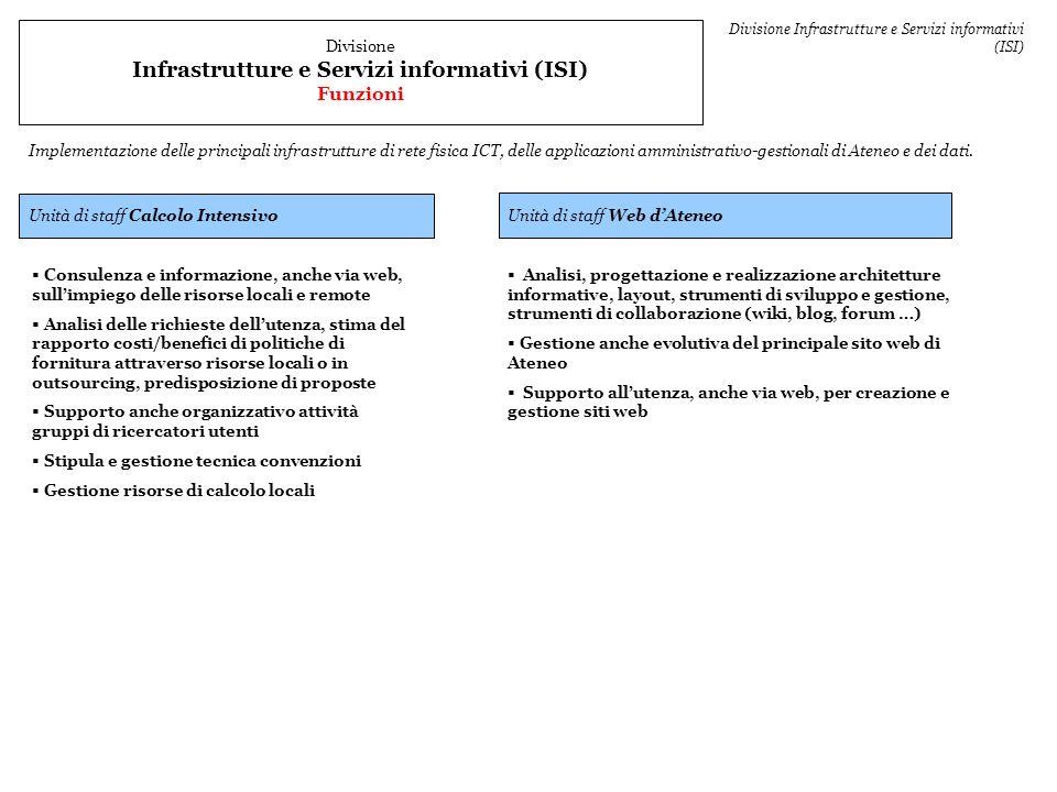 Infrastrutture e Servizi informativi (ISI)