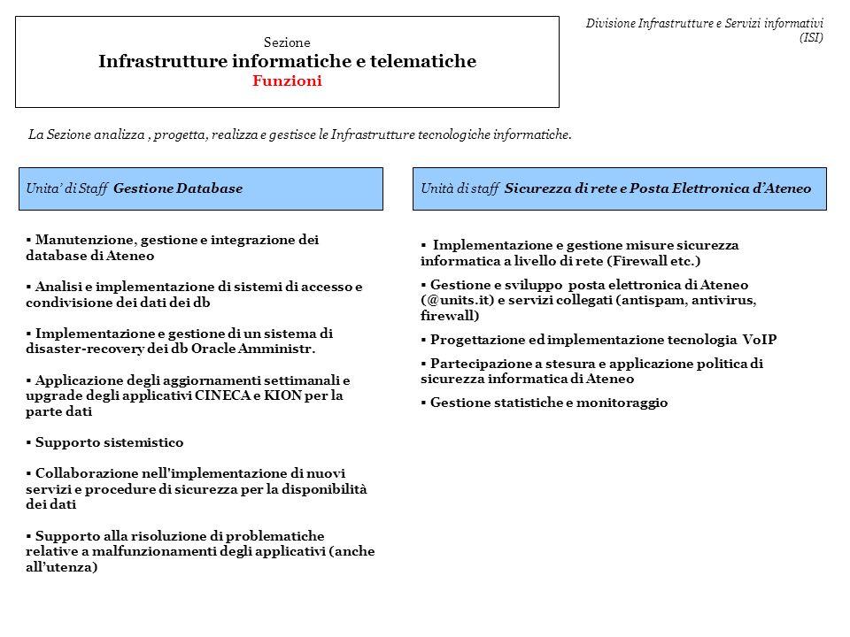Infrastrutture informatiche e telematiche