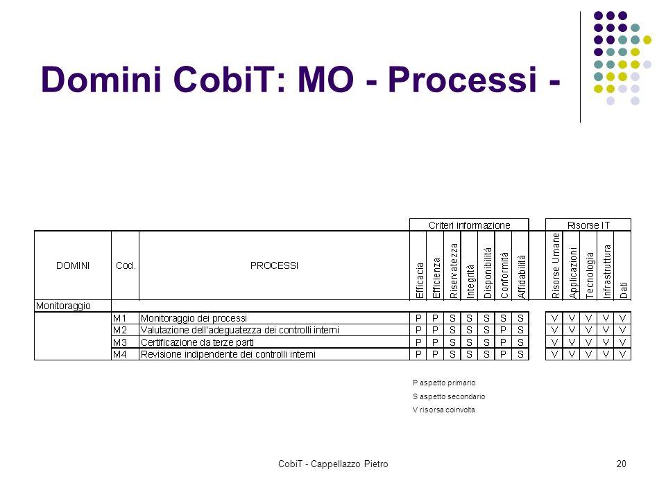 Domini CobiT: MO - Processi -