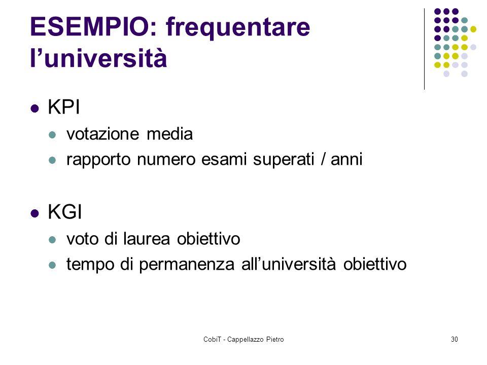 ESEMPIO: frequentare l'università