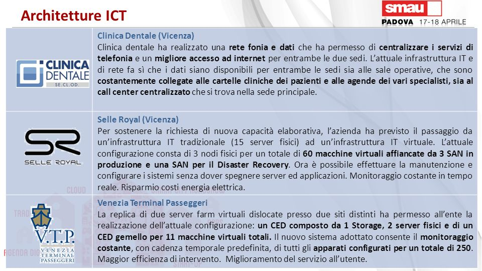 Architetture ICT Clinica Dentale (Vicenza)