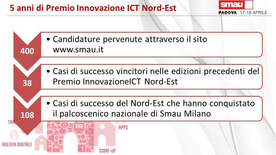 5 anni di Premio Innovazione ICT Nord-Est