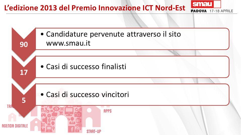 L'edizione 2013 del Premio Innovazione ICT Nord-Est