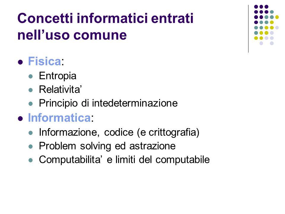 Concetti informatici entrati nell'uso comune