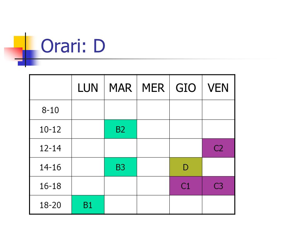 Orari: D LUN MAR MER GIO VEN 8-10 10-12 B2 12-14 C2 14-16 B3 D 16-18