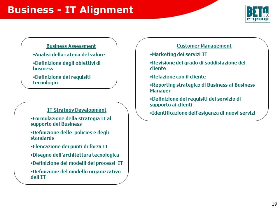 Business - IT Alignment