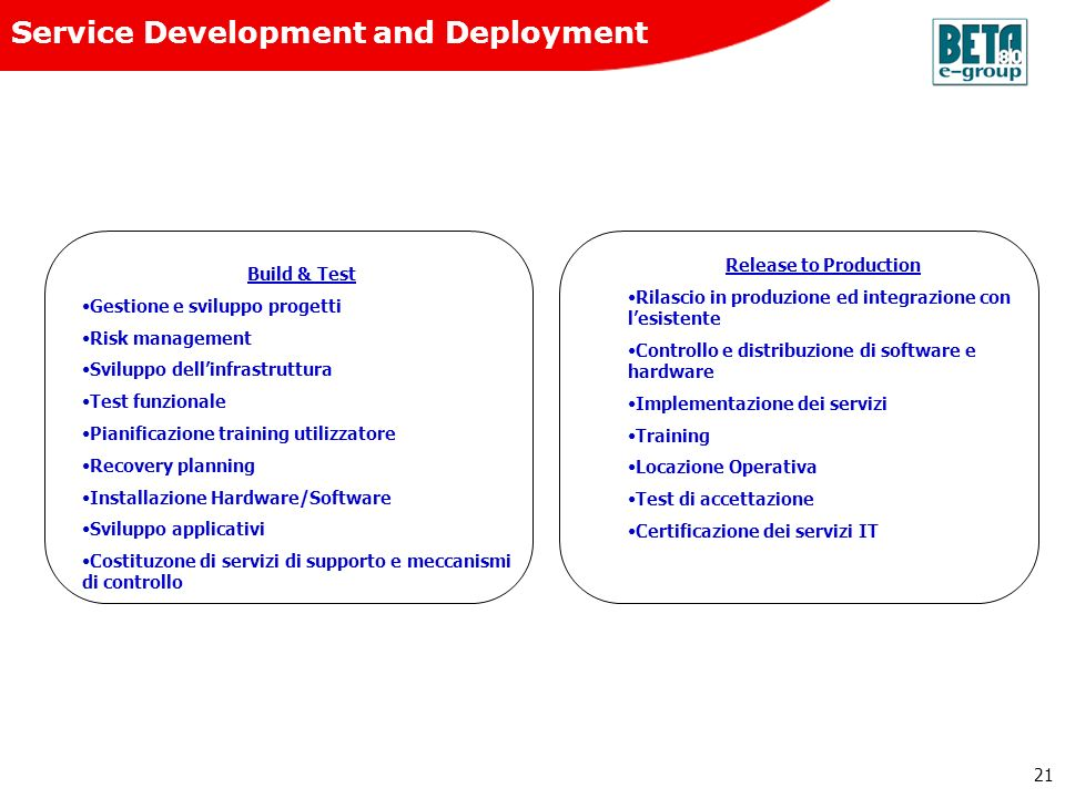 Service Development and Deployment