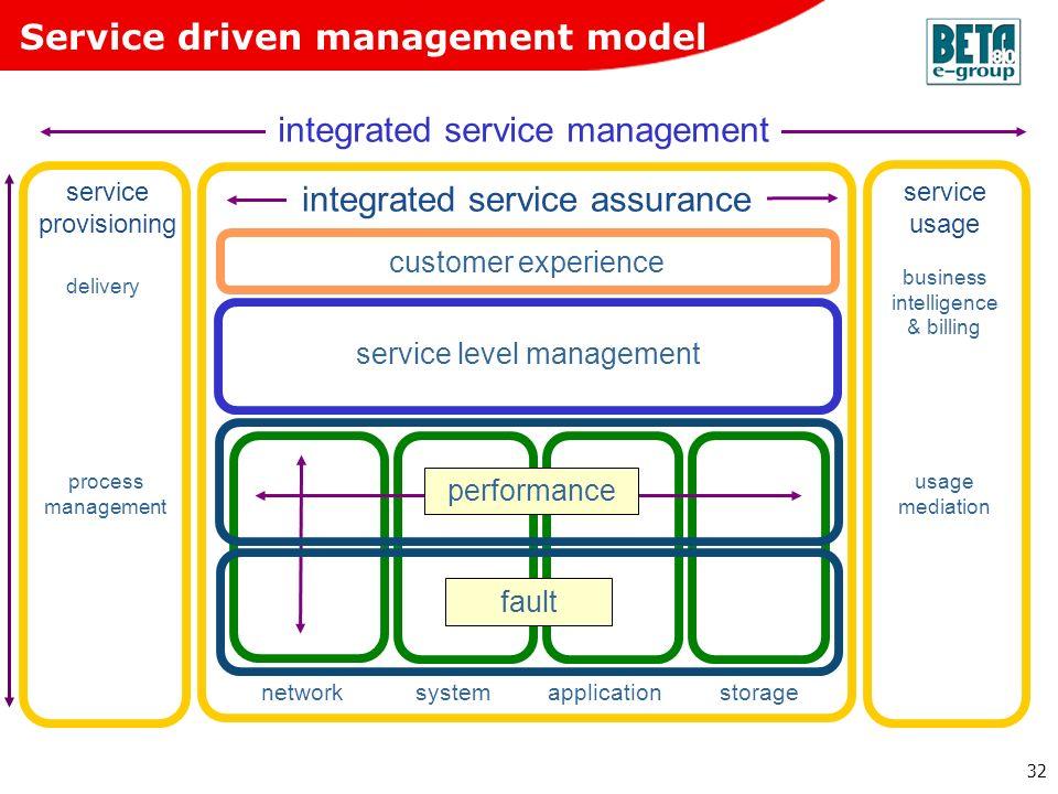 Service driven management model