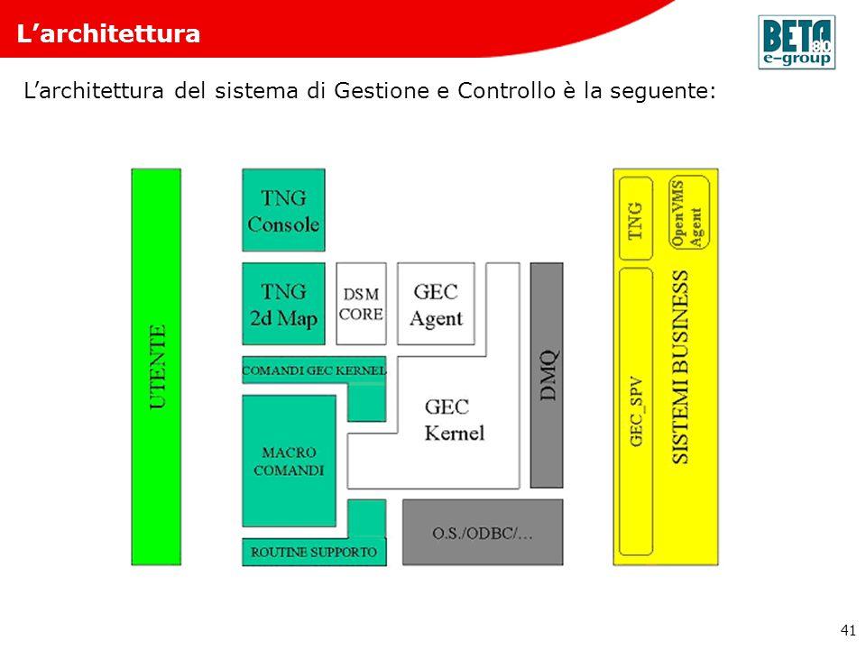 L'architettura L'architettura del sistema di Gestione e Controllo è la seguente: