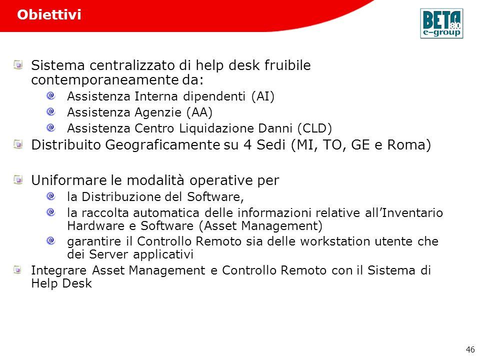 Sistema centralizzato di help desk fruibile contemporaneamente da: