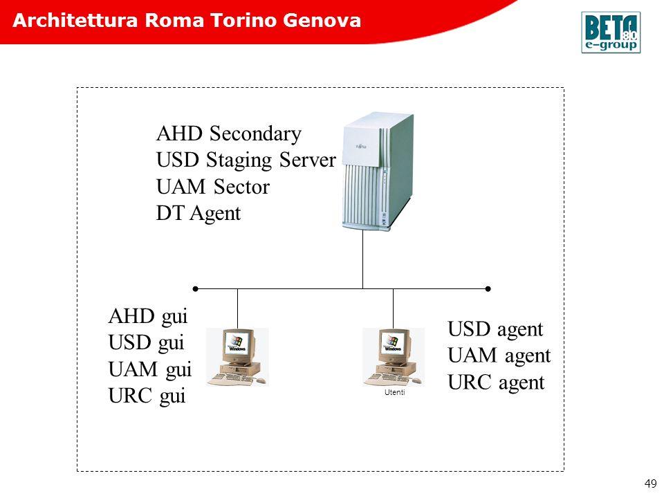 Architettura Roma Torino Genova