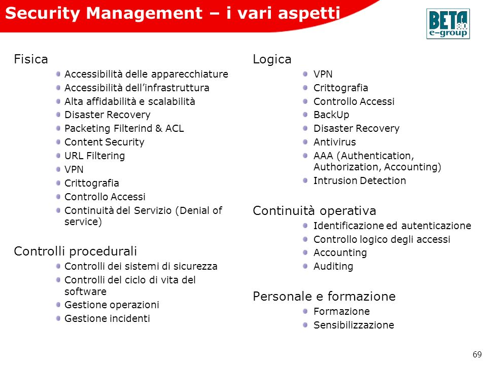 Security Management – i vari aspetti
