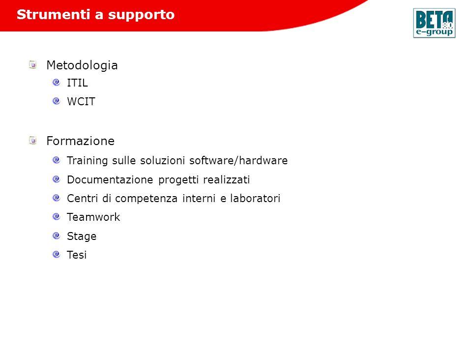 Strumenti a supporto Metodologia Formazione ITIL WCIT