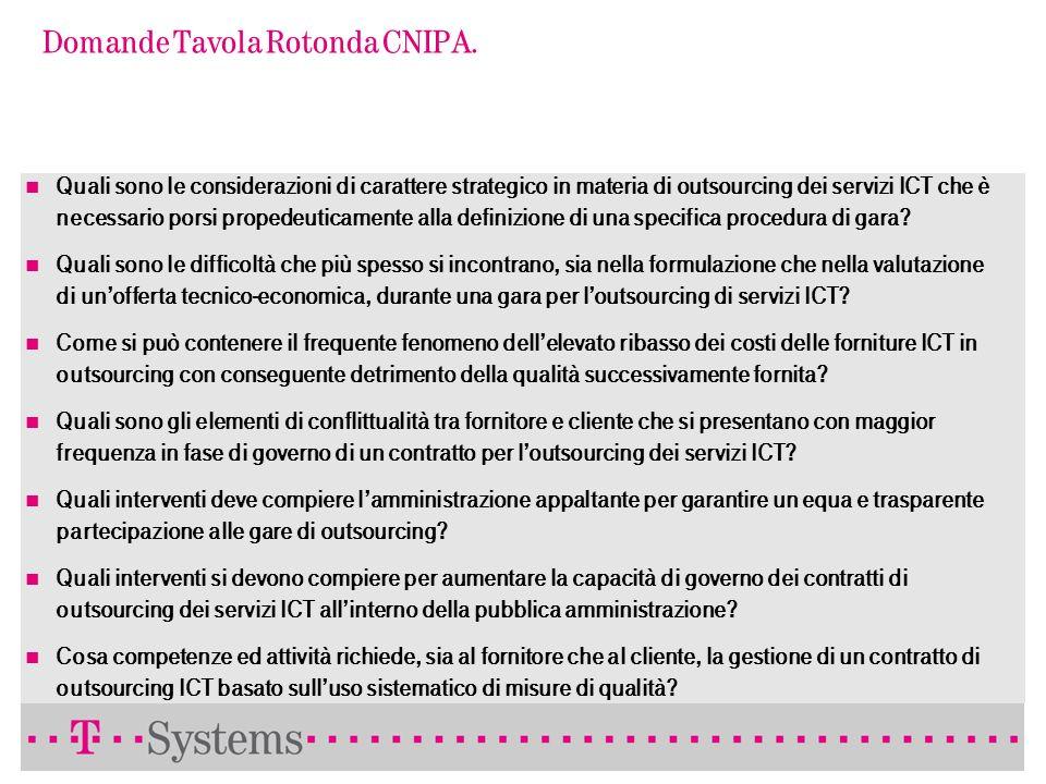 Domande Tavola Rotonda CNIPA.