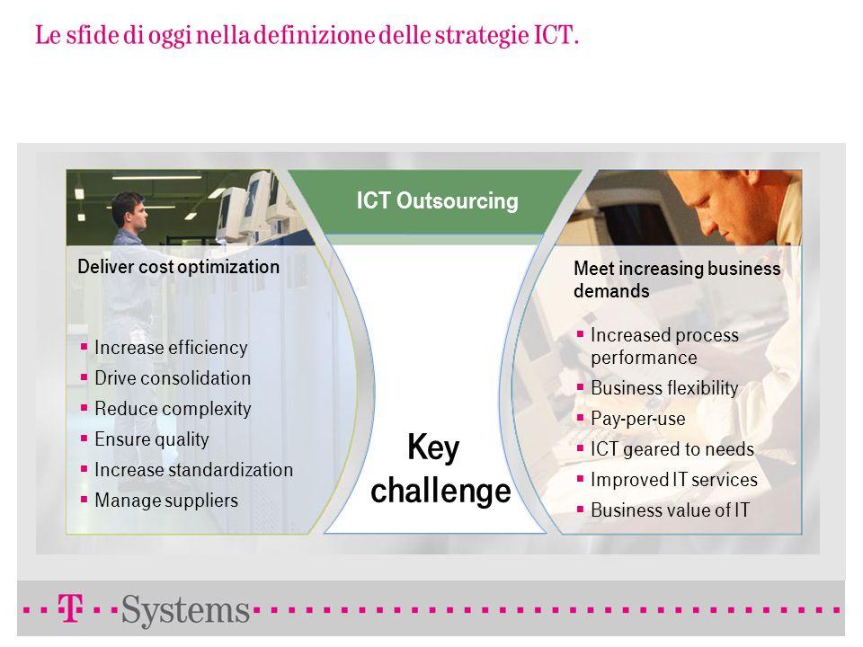 Le sfide di oggi nella definizione delle strategie ICT.