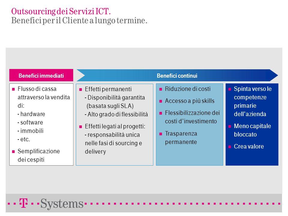 Outsourcing dei Servizi ICT. Benefici per il Cliente a lungo termine.