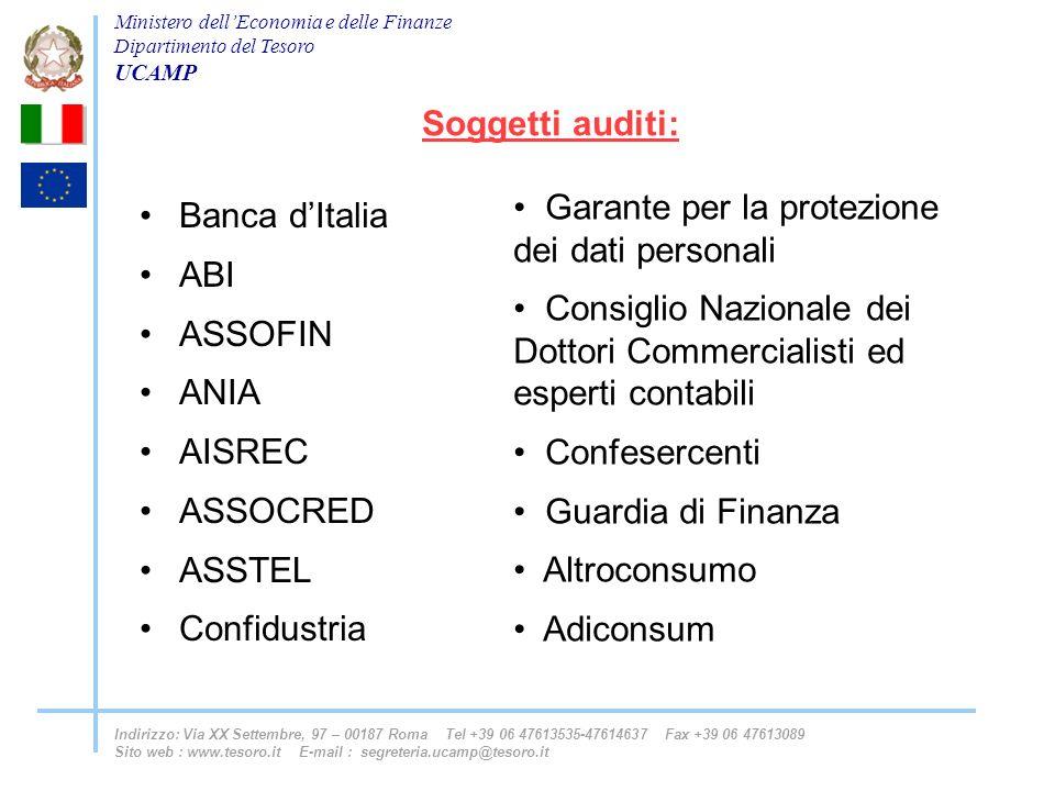 Soggetti auditi: Garante per la protezione dei dati personali. Consiglio Nazionale dei Dottori Commercialisti ed esperti contabili.