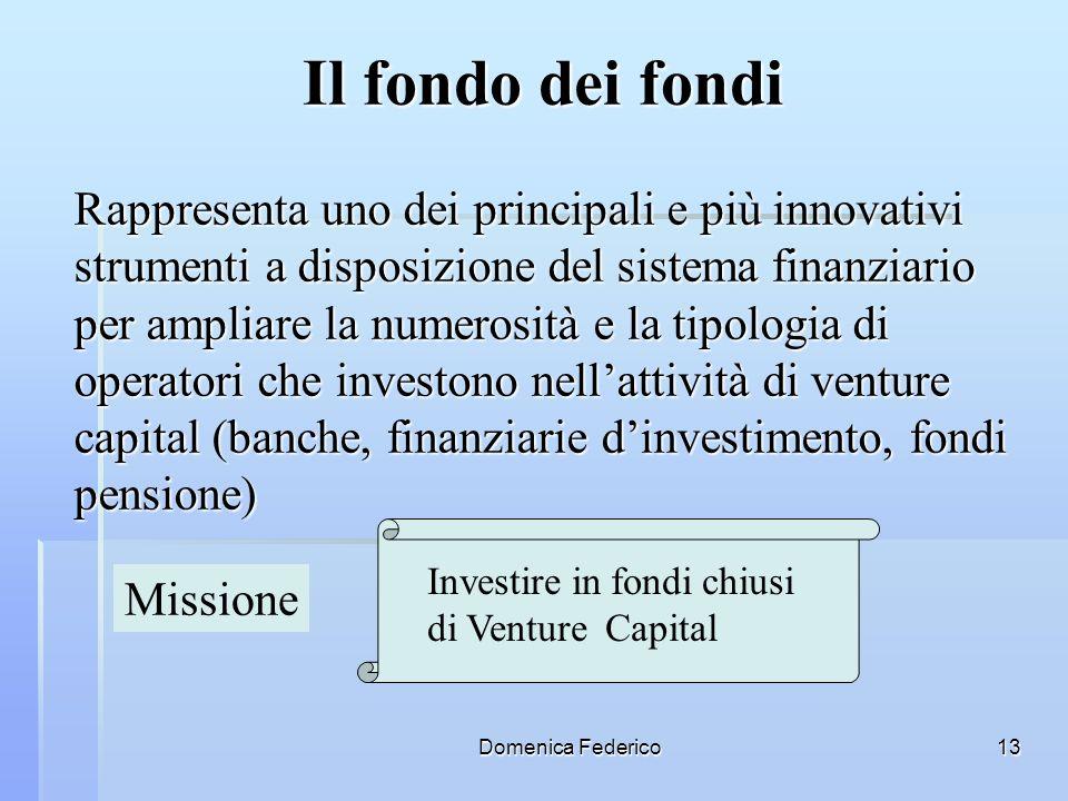 Il fondo dei fondi