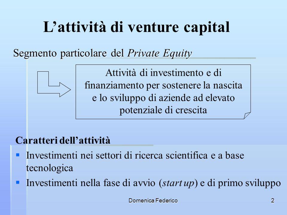 L'attività di venture capital