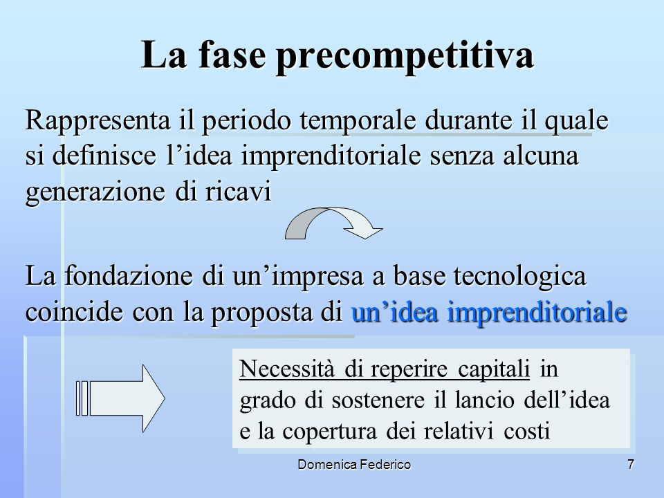 La fase precompetitiva