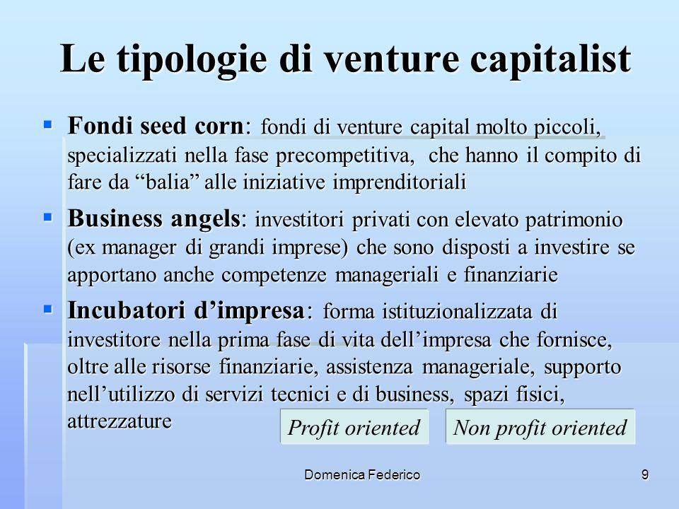 Le tipologie di venture capitalist