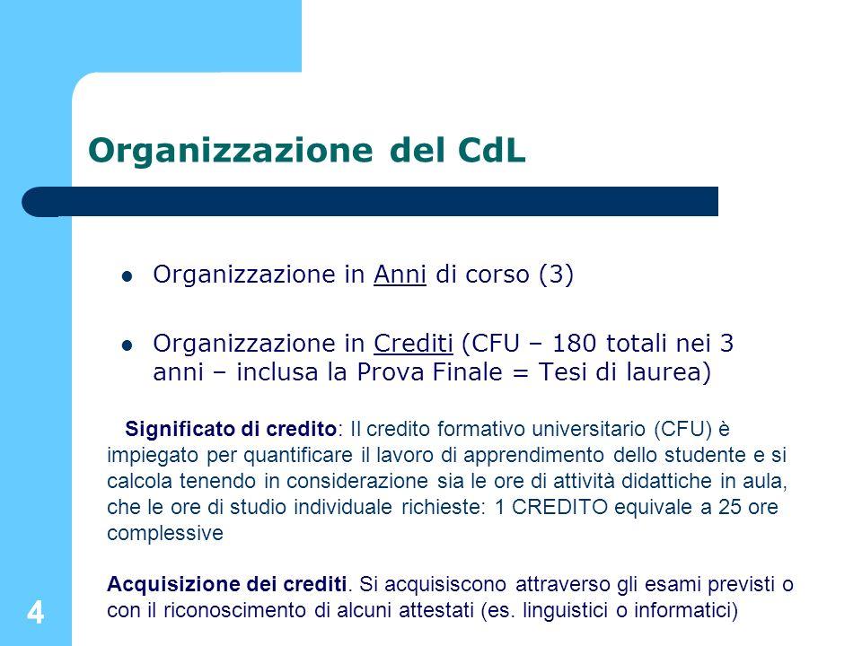 Organizzazione del CdL