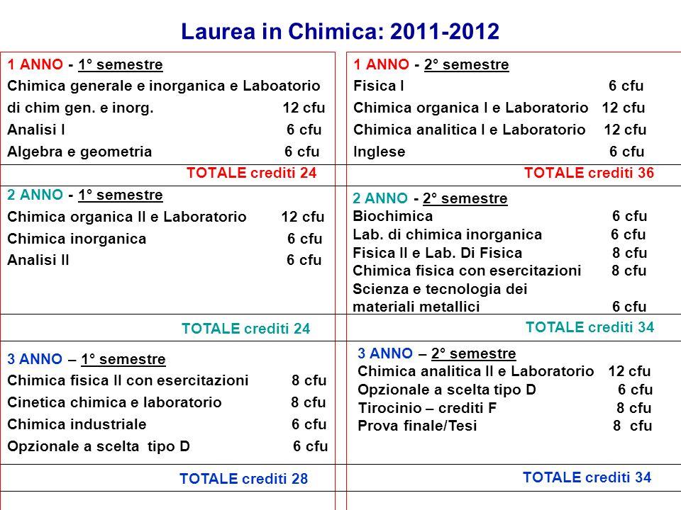 Laurea in Chimica: 2011-2012 1 ANNO - 1° semestre