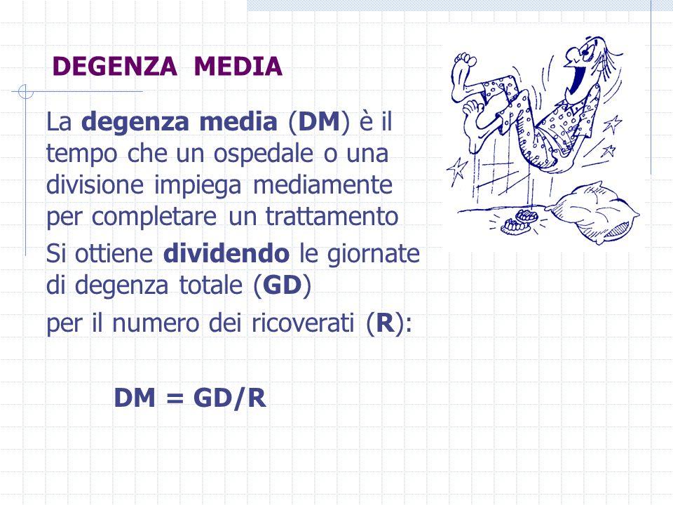 DEGENZA MEDIA La degenza media (DM) è il tempo che un ospedale o una divisione impiega mediamente per completare un trattamento.