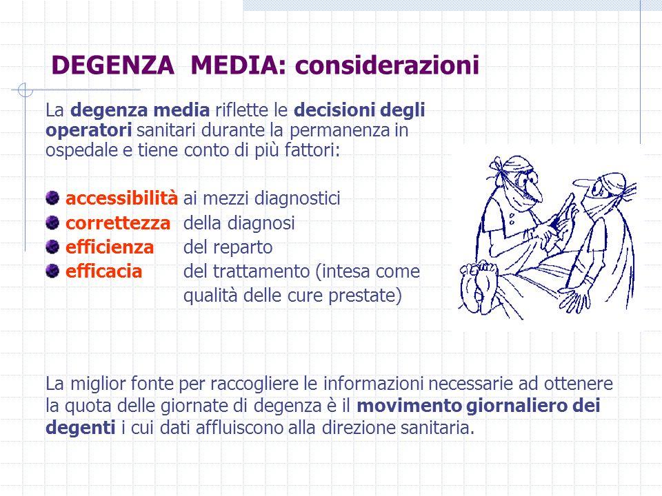 DEGENZA MEDIA: considerazioni