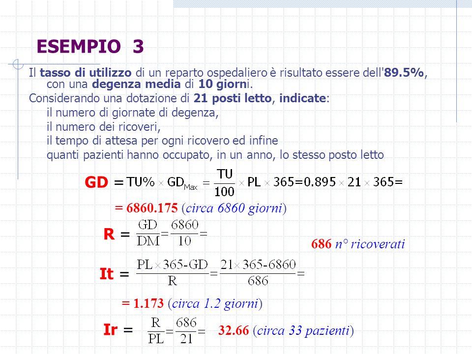 ESEMPIO 3 GD = R = It = Ir = = 6860.175 (circa 6860 giorni)