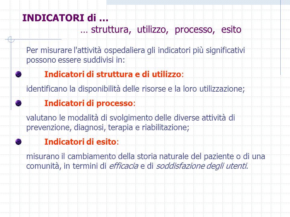 INDICATORI di … … struttura, utilizzo, processo, esito