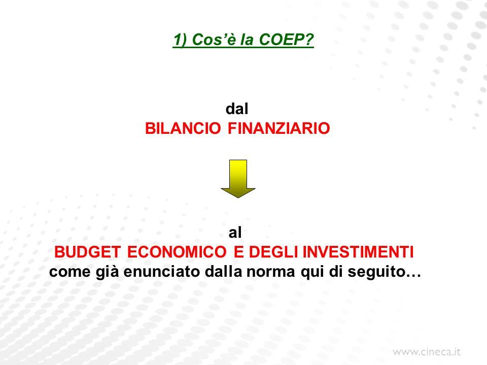 BUDGET ECONOMICO E DEGLI INVESTIMENTI