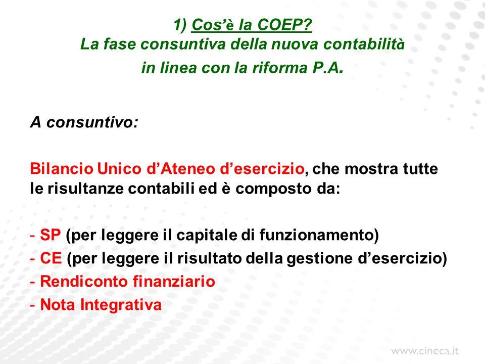 1) Cos'è la COEP La fase consuntiva della nuova contabilità in linea con la riforma P.A.