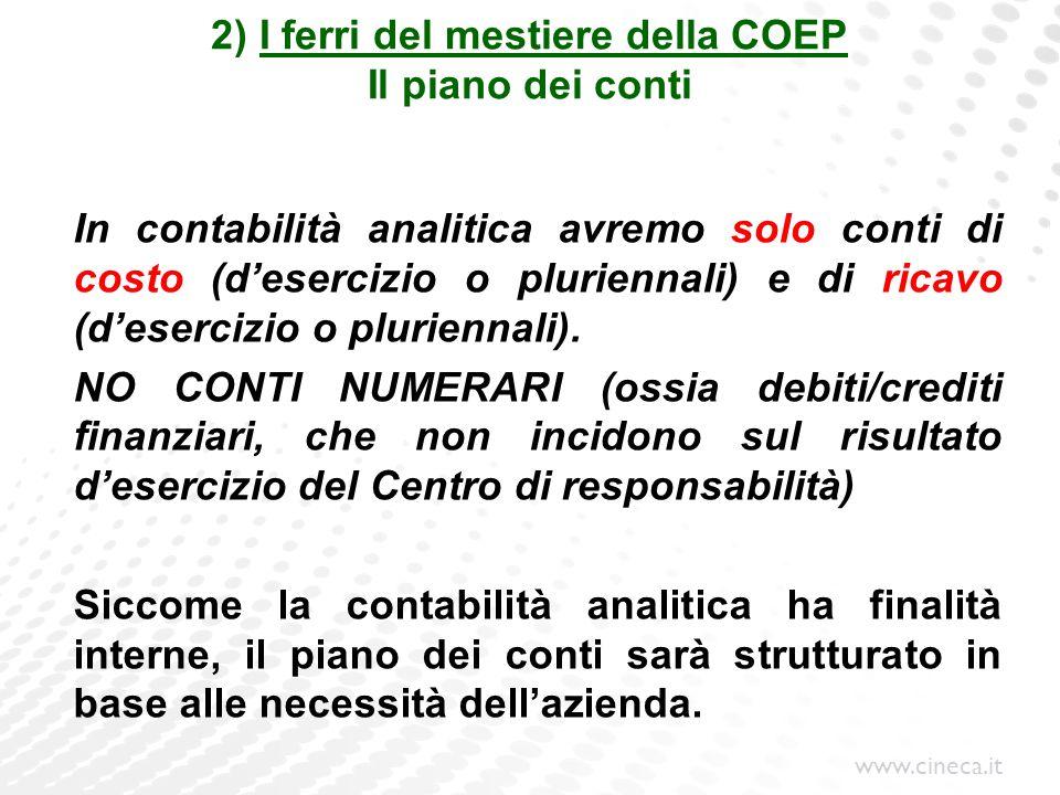 2) I ferri del mestiere della COEP Il piano dei conti