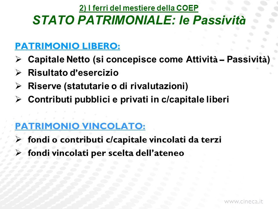 2) I ferri del mestiere della COEP STATO PATRIMONIALE: le Passività