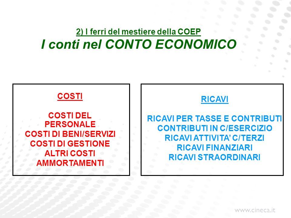 2) I ferri del mestiere della COEP I conti nel CONTO ECONOMICO
