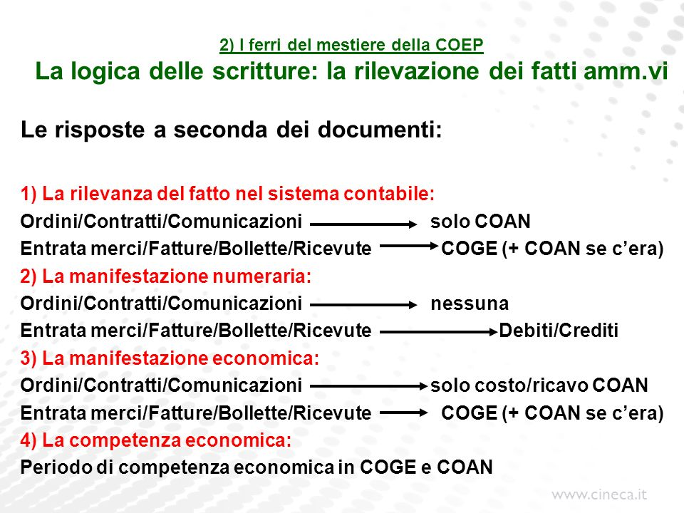 Le risposte a seconda dei documenti:
