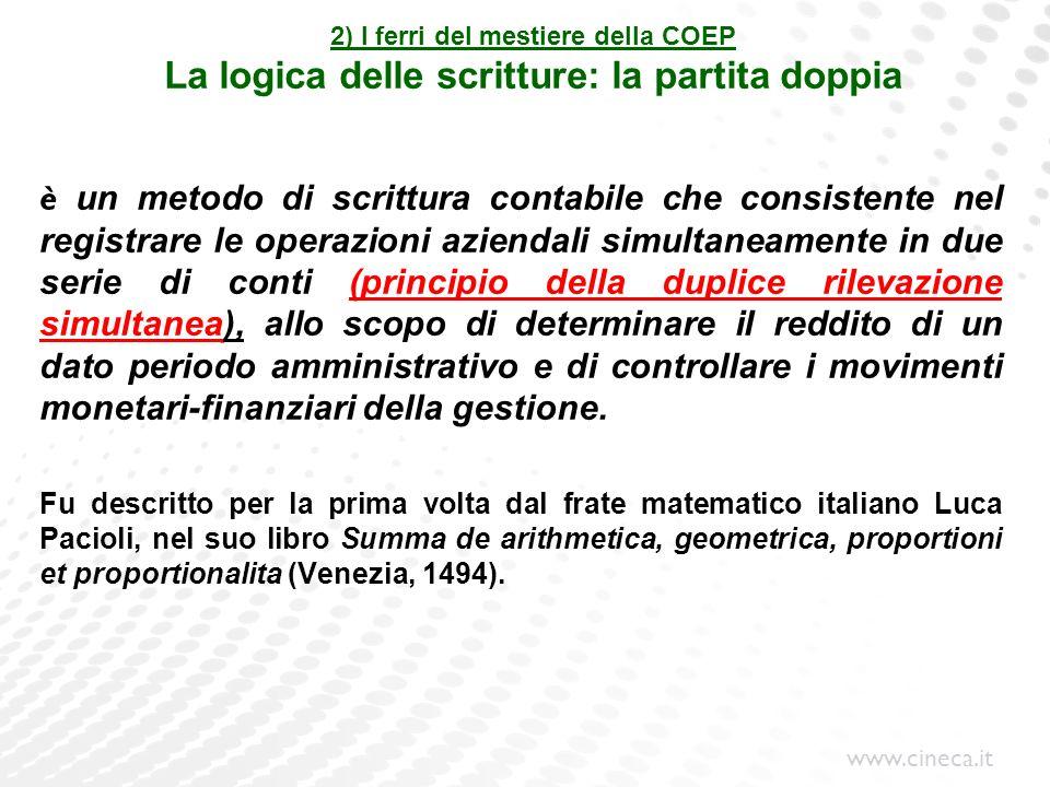 2) I ferri del mestiere della COEP La logica delle scritture: la partita doppia