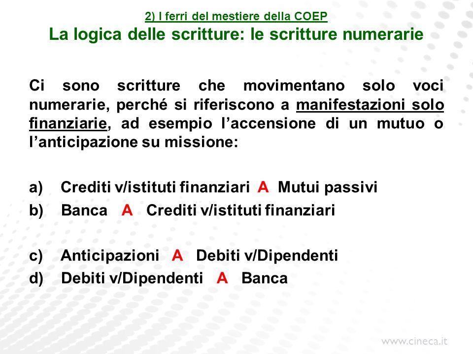 Crediti v/istituti finanziari A Mutui passivi