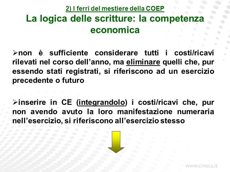 2) I ferri del mestiere della COEP La logica delle scritture: la competenza economica