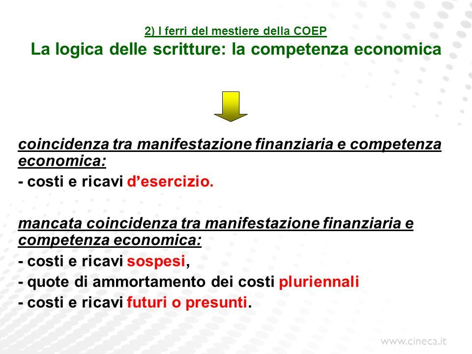 coincidenza tra manifestazione finanziaria e competenza economica: