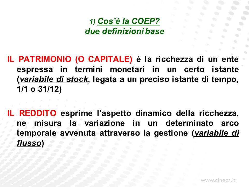 1) Cos'è la COEP due definizioni base