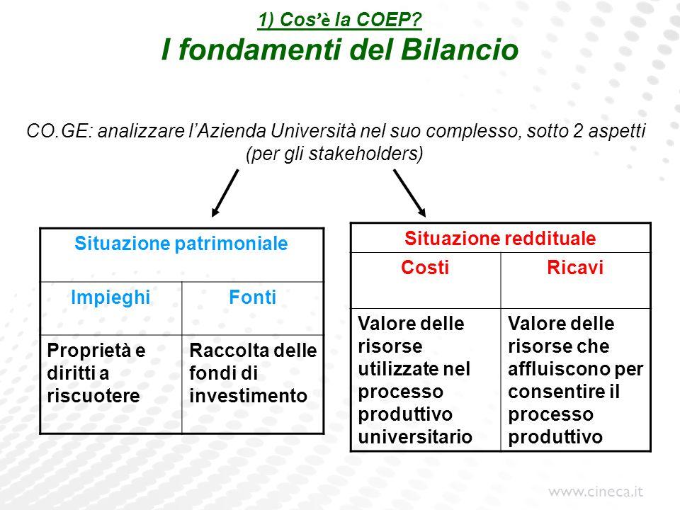 1) Cos'è la COEP I fondamenti del Bilancio