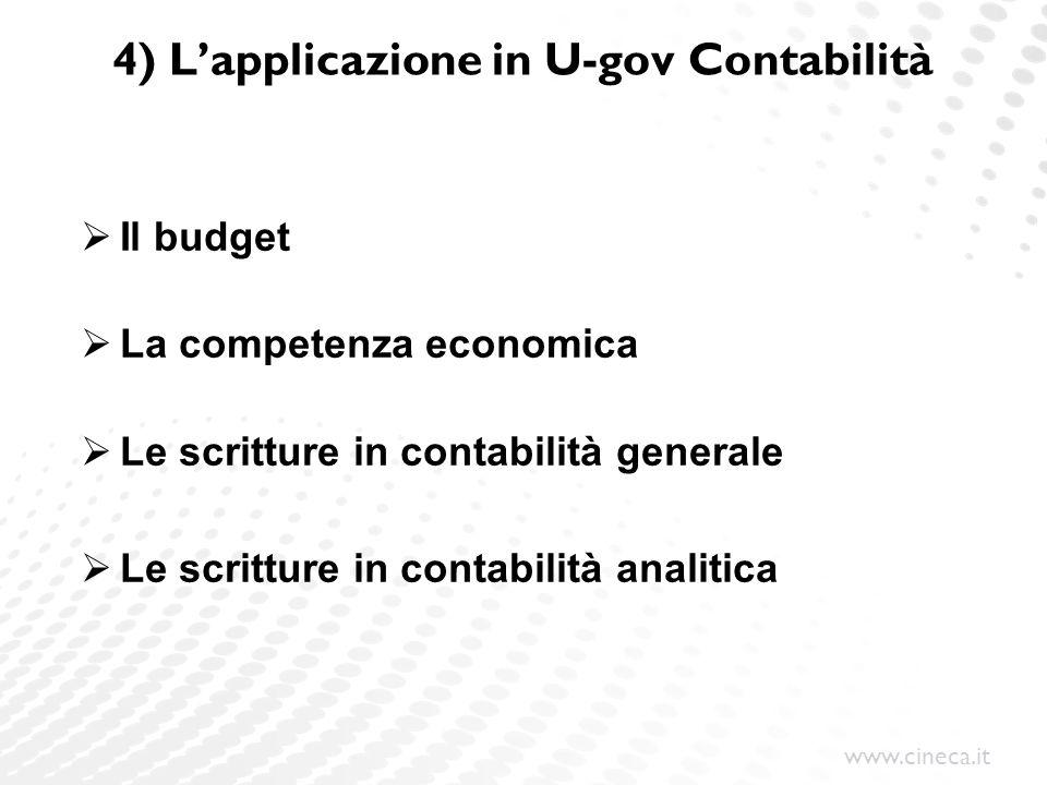 4) L'applicazione in U-gov Contabilità