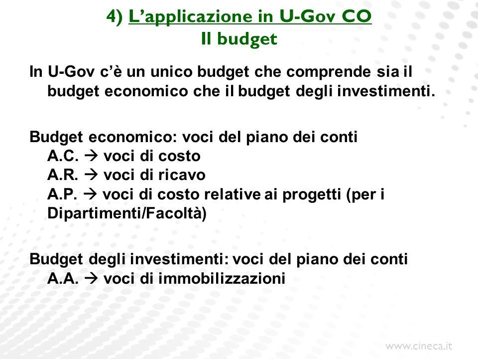 4) L'applicazione in U-Gov CO Il budget
