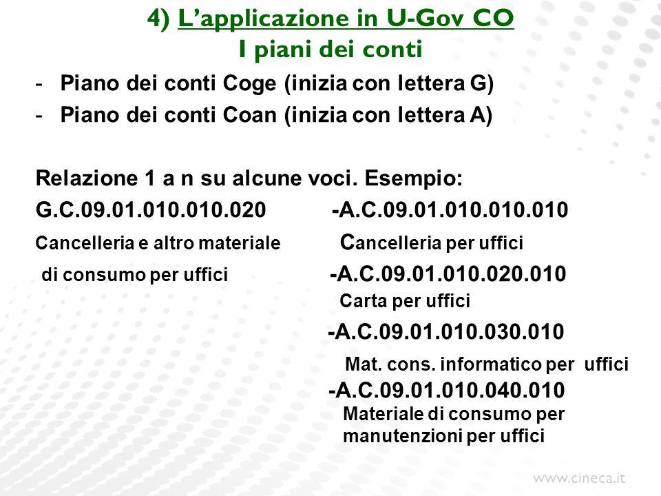 4) L'applicazione in U-Gov CO I piani dei conti