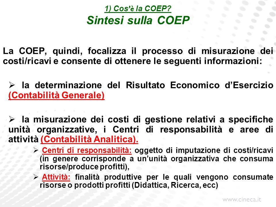 1) Cos'è la COEP Sintesi sulla COEP