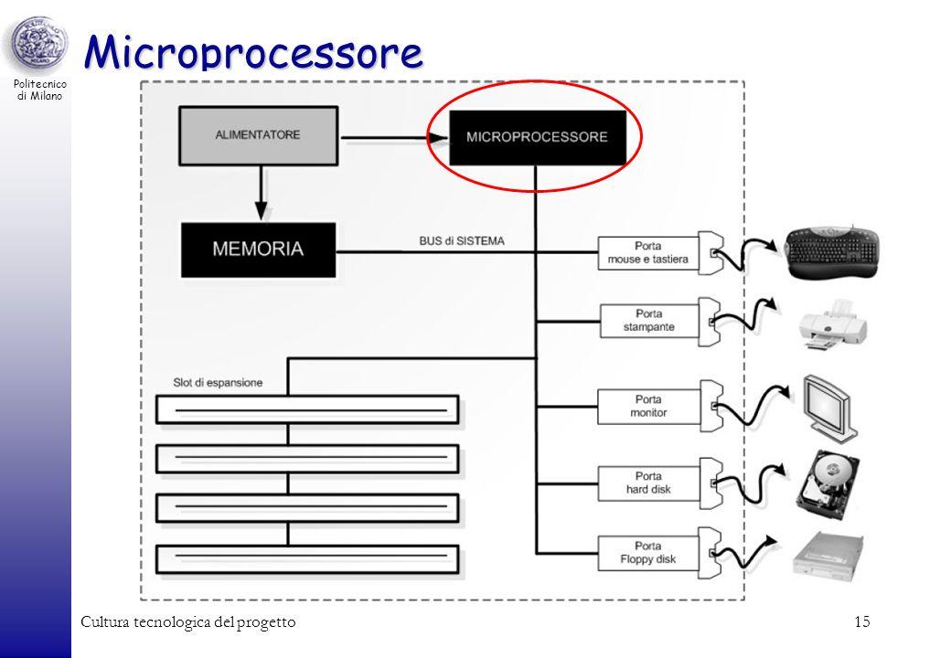 Microprocessore Cultura tecnologica del progetto